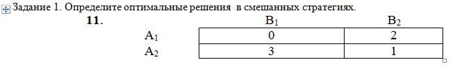 Задание 1. Определите оптимальные решения в смешанных стратегиях.11. B1 B2 A1 0 2 A2 3 1