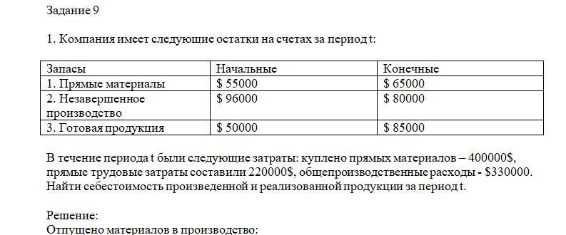 1. Компания имеет следующие остатки на счетах за период t:Запасы Начальные Конечные1. Прямые материалы $ 55000 $ 650002. Незавершенное производство $ 96000 $ 800003. Готовая продукция $ 50000 $ 85000В течение периода t были следующие затраты: куплено прямых материалов – 400000$, прямые