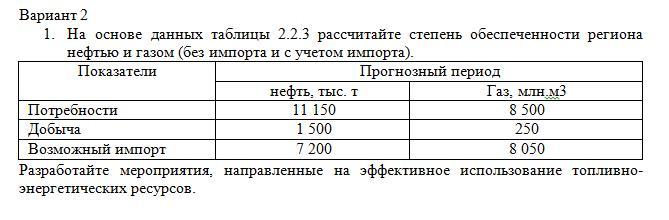 Вариант 21.На основе данных таблицы 2.2.3 рассчитайте степень обеспеченности региона нефтью и газом (без импорта и с учетом импорта).ПоказателиПрогнозный периоднефть, тыс. тГаз, млн.м3Потребности11 1508 500Добыча1 500250Возможный импорт7 2008 050Разработайте мероприятия, напра