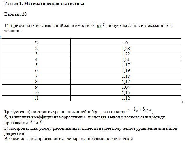 1) В результате исследований зависимости от получены данные, показанные в таблице: 2 1,283 1,224 1,215 1,176 1,197 1,188 1,179 1,0410 1,1511 1,12Требуется: а) построить уравнение линейной регрессии вида ;б) вычислить коэффициент корреляции и сделать вывод о т