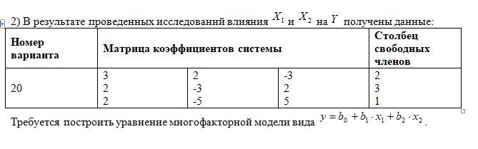 2) В результате проведенных исследований влияния   и   на   получены данные:Номер вариантаМатрица коэффициентов системыСтолбец свободных членов203222-3-5-325231Требуется построить уравнение многофакторной модели вида  .