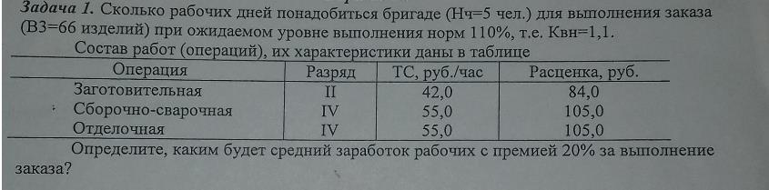Сколько рабочих дней понадобиться бригаде (Нч=5 чел. ) для выполнения заказа(B3=66 изделий) при ожидаемом уровне выполнения норм 110%, т.е. Квн-1,1.Состав работ (операций), их характеристики даны в таблицеОперацияЗаготовительнаяСборочно-сварочнаяОтделочнаяРазрядIIIVIVТС, руб. /ч