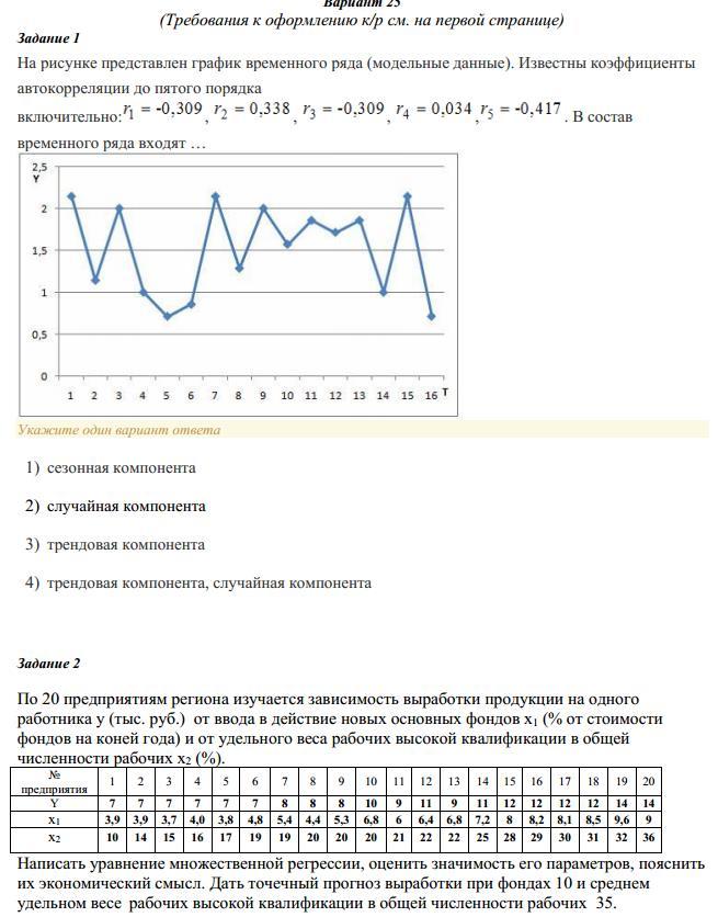 Вариант 25(Требования к оформлению к/р см. на первой странице)Задание 1На рисунке представлен график временного ряда (модельные данные). Известны коэффициентыавтокорреляции до пятого порядкавключительно: , , , , . В составвременного ряда входят …Укажите один вариант ответа1) сезонная