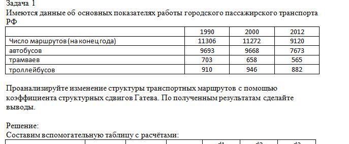 Имеются данные об основных показателях работы городского пассажирского транспорта РФ 199020002012Число маршрутов (на конец года)11306112729120автобусов969396687673трамваев703658565троллейбусов910946882Проанализируйте изменение структуры транспортных маршрутов с помощью ко
