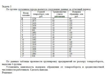 По группе магазинов города имеются следующие данные за отчетный период. Номер магазина Годовой товарооборот, млн. руб. Среднесписочное число работающих Издержки