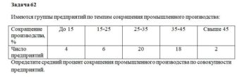 Имеются группы предприятий по темпам сокращения промышленного производства: Сокращение производства, % До 15 15-25 25-35 35-45 Свыше 45 Число предприятий 4 6 20