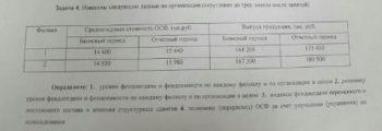 Известны следующие данные по организации (округление до трех знаков после запятой) Филиал Среднегодовая стоимость ОПФ, тыс. руб. Выпуск продукции, тыс. руб. Баз
