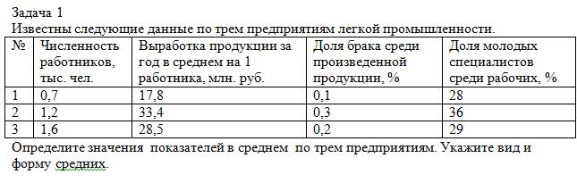 Известны следующие данные по трем предприятиям легкой промышленности. № Численность работников, тыс. чел. Выработка продукции за год в среднем на 1 работника, м