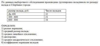По данным выборочного обследования произведена группировка вкладчиков по размеру вклада в Сбербанке города: размер вклада, руб. Число вкладов До 400 32 400 - 60