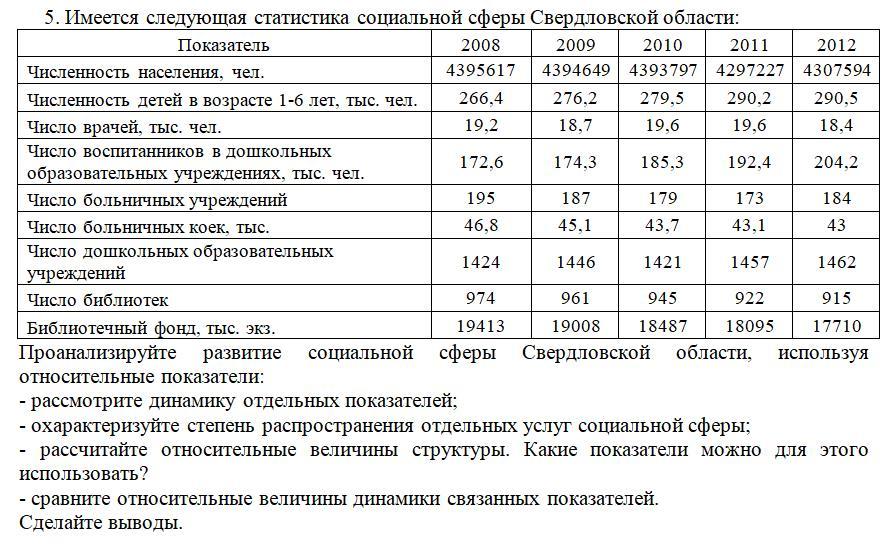 5. Имеется следующая статистика социальной сферы Свердловской области: Показатель 2008 2009 2010 2011 2012 Численность населения, чел. 4395617 4394649 4393797 4
