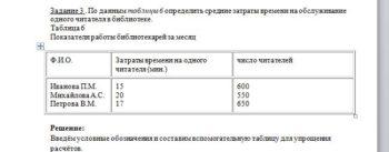 По данным таблицы 6 определить средние затраты времени на обслуживание одного читателя в библиотеке. Таблица 6 Показатели работы библиотекарей за месяц Ф.И.О. З