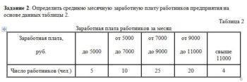 Определить среднюю месячную заработную плату работников предприятия на основе данных таблицы 2. Таблица 2 Заработная плата работников за месяц Заработная плата,