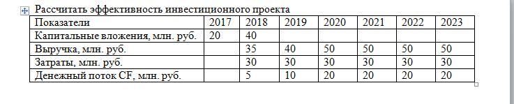 Рассчитать эффективность инвестиционного проекта Показатели 2017 2018 2019 2020 2021 2022 2023 Капитальные вложения, млн. руб. 20 40 Выручка, млн. руб. 35