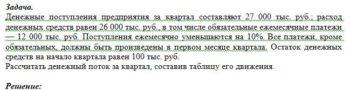 Денежные поступления предприятия за квартал составляют 27 000 тыс. руб.; расход денежных средств равен 26 000 тыс. руб., в том числе обязательные ежемесячные пл