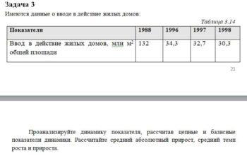 Имеются данные о вводе в действие жилых домов: Таблица 3.14 Показатели 1988 1996 1997 1998 Ввод в действие жилых домов, млн м2 общей площади 132 34,3 32,7 30