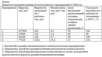 Имеются следующие данные об итогах работы 4 предприятий за 2008 год: Предприятие Выручка, тыс. руб. Выработка продукции на 1 рабочего, тыс. руб. Фондоотдача, ты