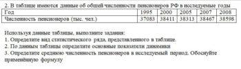 2. В таблице имеются данные об общей численности пенсионеров РФ в исследуемые годы Год 1995 2000 2005 2007 2008 Численность пенсионеров (тыс. чел.) 37083 38411