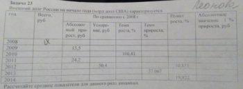 Задача 23 Внешний долг России на начало года (млрдолл США) характеризуется под Всего, руб По сравнению с 2008 г Абсолют Ускоре- Темп Темп ный при- ние, руб рост