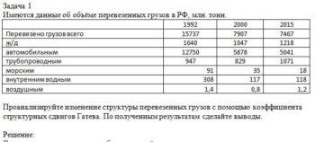 Задача 1 Имеются данные об объёме перевезенных грузов в РФ, млн. тонн. 1992 2000 2015 Перевезено грузов всего 15737 7907 7467 ж/д 1640 1047 1218 автомобильным