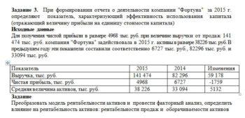 """Задание 3. При формировании отчета о деятельности компании """"Фортуна"""" за 2015 г. определяют показатель, характеризующий эффективность использования капитала"""