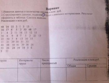 Имеются данные о количестве продаж в млн. руб. сгруппировать данные, выделив 7 групп с равными интервалами. Результат оформить в таблице. Сделать выводы. Реализ
