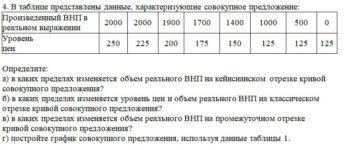 4. В таблице представлены данные, характеризующие совокупное предложение: Произведенный ВНП в реальном выражении 2000 2000 1900 1700 1400 1000 500 0 Уровень цен