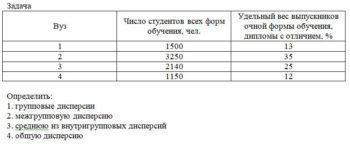 Задача Вуз Число студентов всех форм обучения, чел. Удельный вес выпускников очной формы обучения, дипломы с отличием, % 1 1500 13 2 3250 35 3 2140 25 4 1150 12
