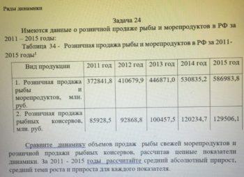 Имеются данные о розничной продаже рыбы и морепродуктов в РФ за 2011 - 2015 годы: Таблица 34 - Розничная продажа рыбы и морепродуктов в РФ за 2011- 2015 годы1 В