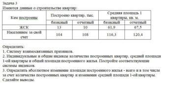 Имеются данные о строительстве квартир: Кем построены Построено квартир, тыс. Средняя площадь 1 квартиры, кв. м. базисный отчетный базисный отчетный ЖСК 13 10