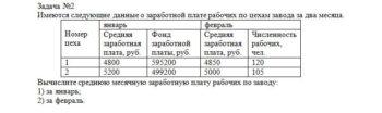 Имеются следующие данные о заработной плате рабочих по цехам завода за два месяца. Номер цеха январь февраль Средняя заработная плата, руб. Фонд заработной пла