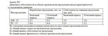 Динамика себестоимости и объема производства продукции завода характеризуется следующими данными: Вид продукции Выработано продукции, тыс. ед. Себестоимость еди