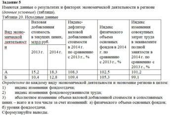 Имеются данные о результатах и факторах экономической деятельности в регионе (данные условные) (таблица). Таблица 20. Исходные данные Вид эконо- мической деятел