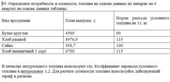 Определите потребность и стоимость топлива на основе данных по пекарне на 4 квартал на основе данных таблицы: Вид продукции План выпуска, т Норма расхода условн