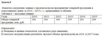Имеются следующие данные о производстве на предприятии товарной продукции в сопоставимых ценах за 2010 – 2015 г. г., приведенные в таблице: Таблица 6 – исходны