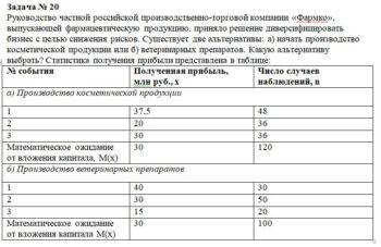 Руководство частной российской производственно-торговой компании «Фармко», выпускающей фармацевтическую продукцию, приняло решение диверсифицировать бизнес с це